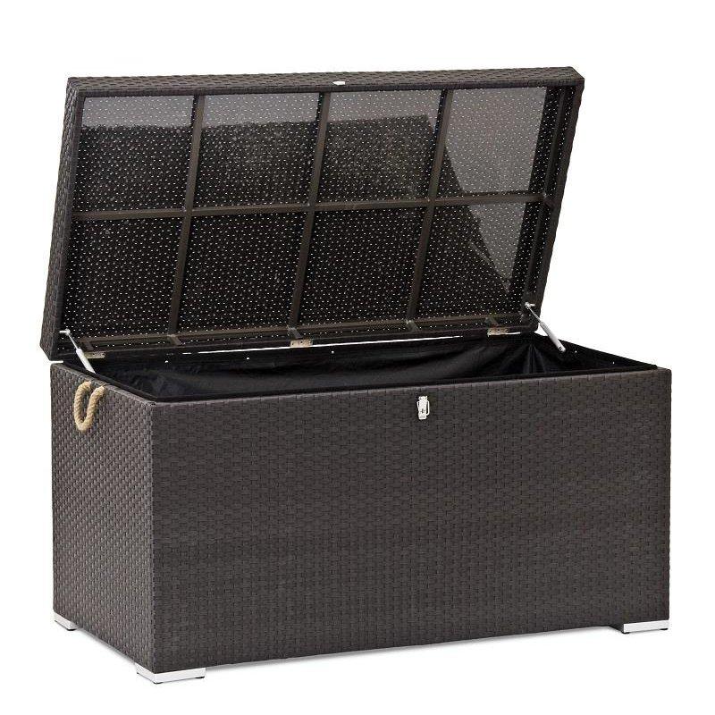 Aufbewahrungsbox FüR GartenmöBel GT08 – Hitoiro