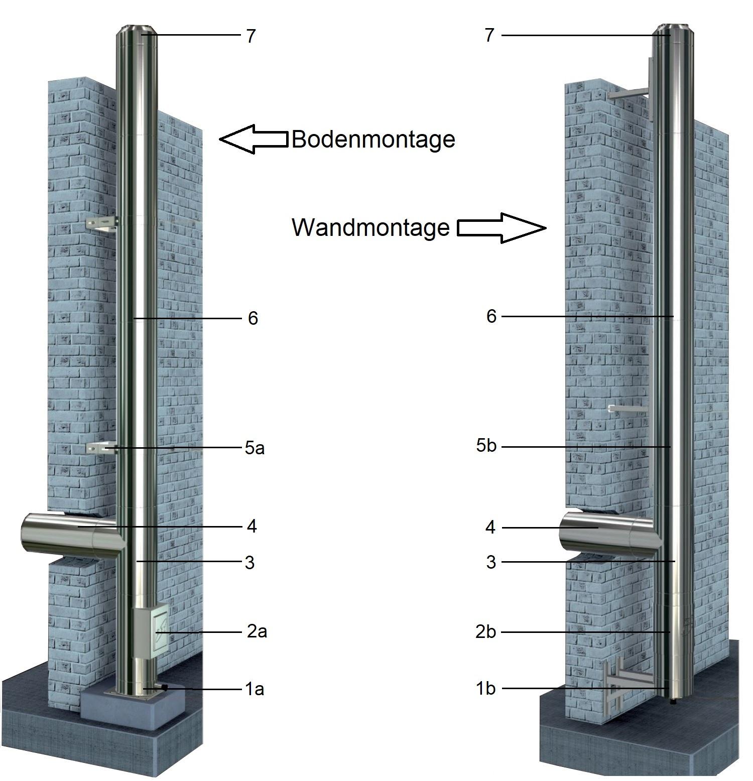 ZEN-Schornstein-Wand-und-Bodenmontage